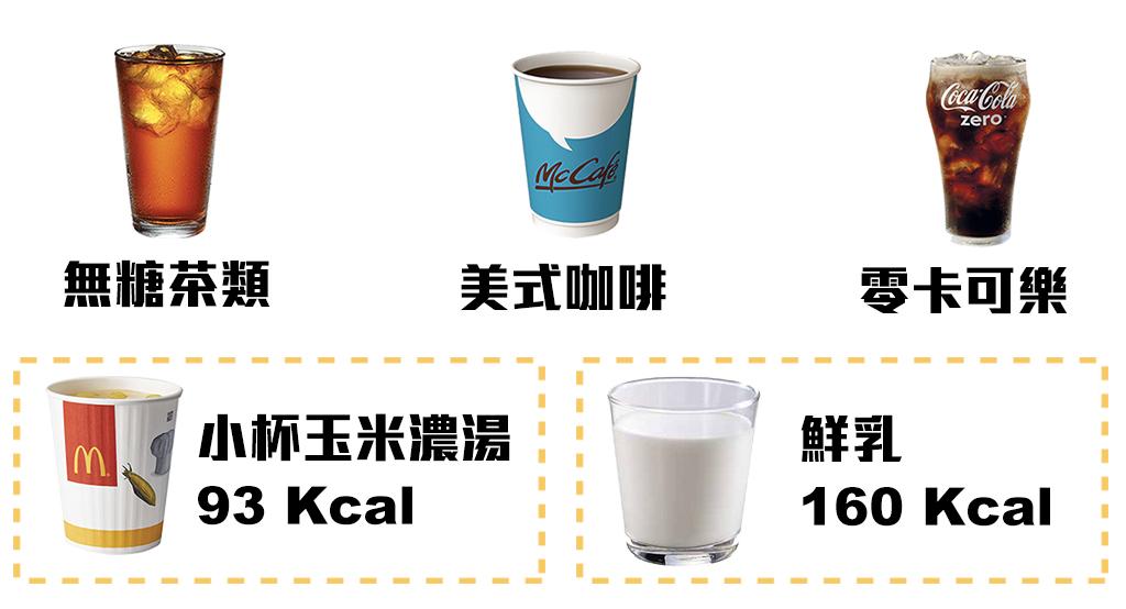 減脂也可以吃速食店-3.jpg