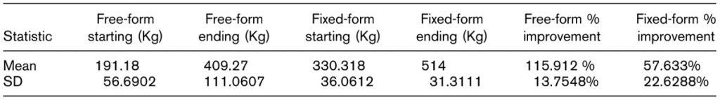 自由重量 VS 機械式器材 01.jpg